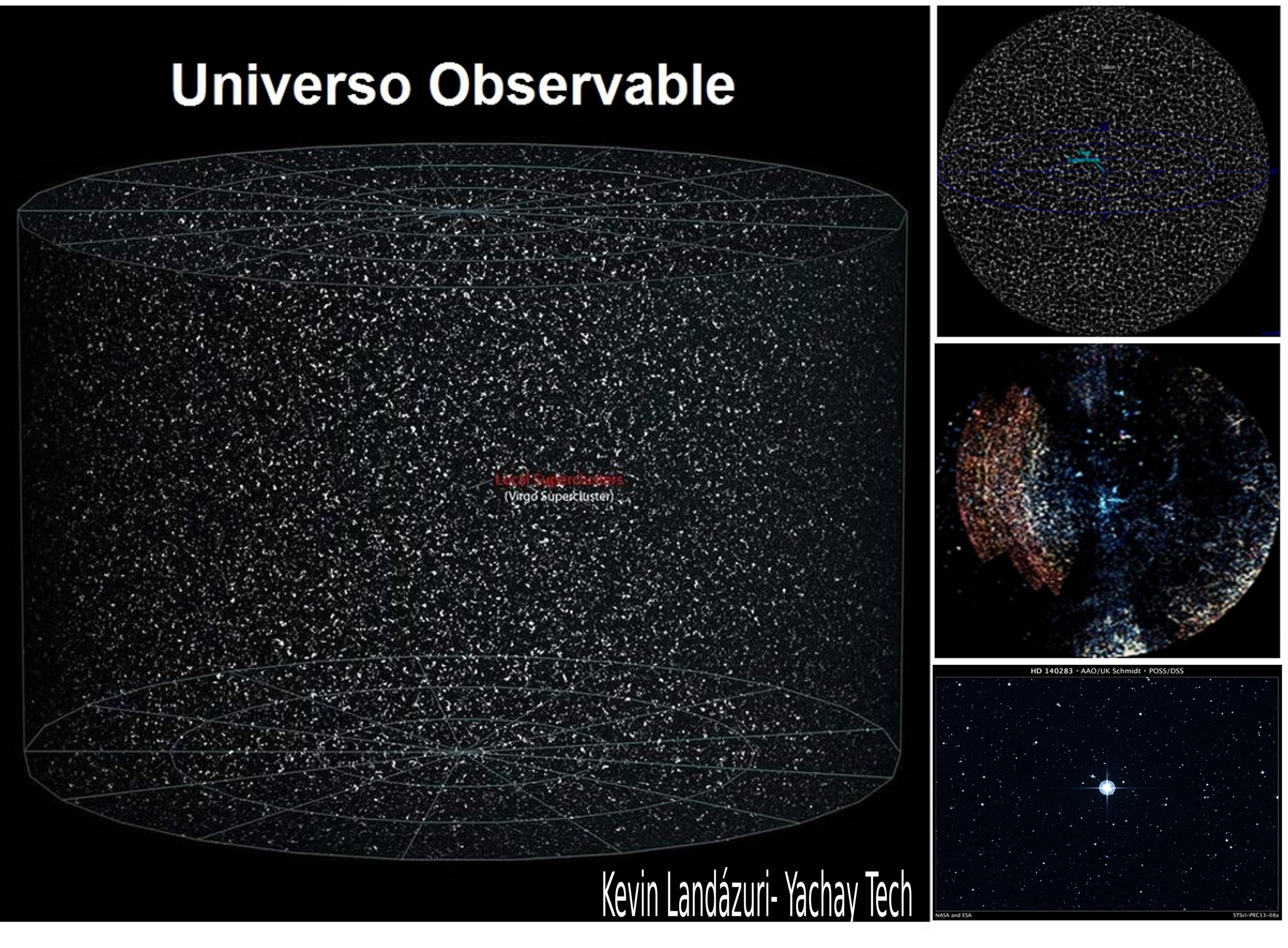 Seres extraterrestres d nde est n el universo for Universo del hogar